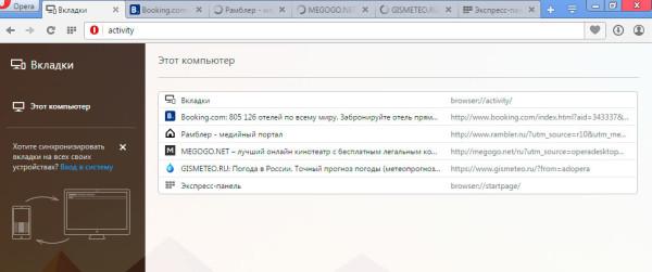 Список открытых вкладок на компьютере.