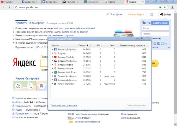 Потребление ОЗУ с 7 открытыми сайтами.